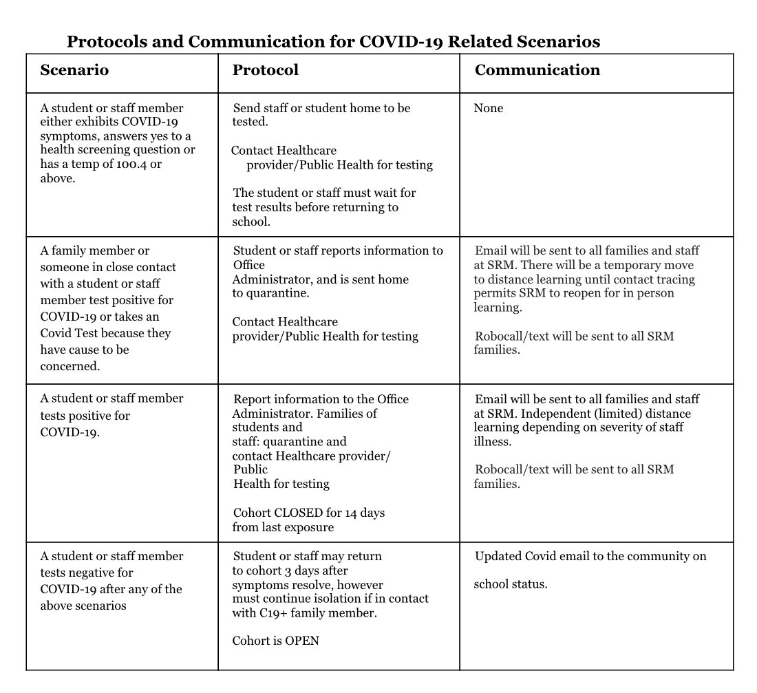 Protocols and Communication for COVID-19 Related Scenarios